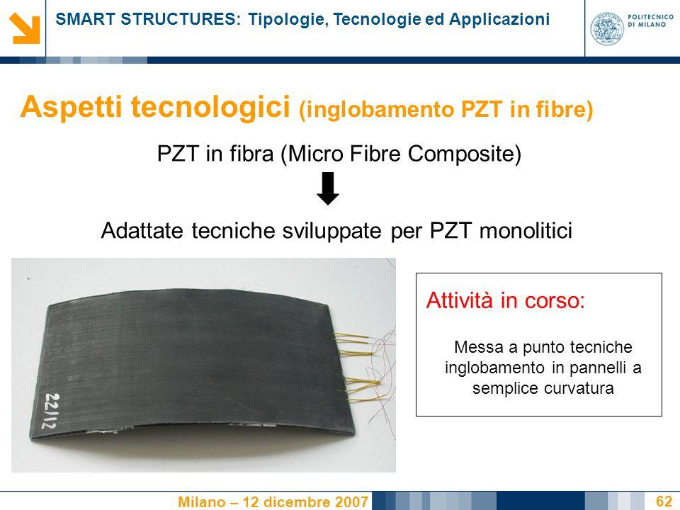 Aspetti tecnologici (inglobamento PZT in fibre)