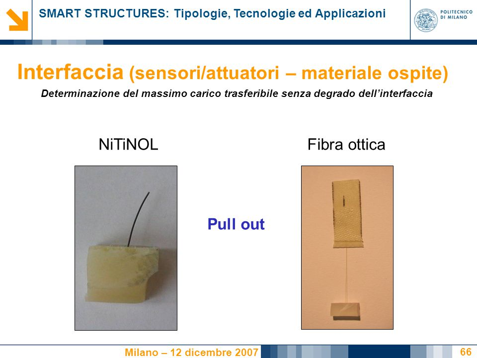 Interfaccia (sensori/attuatori – materiale ospite)