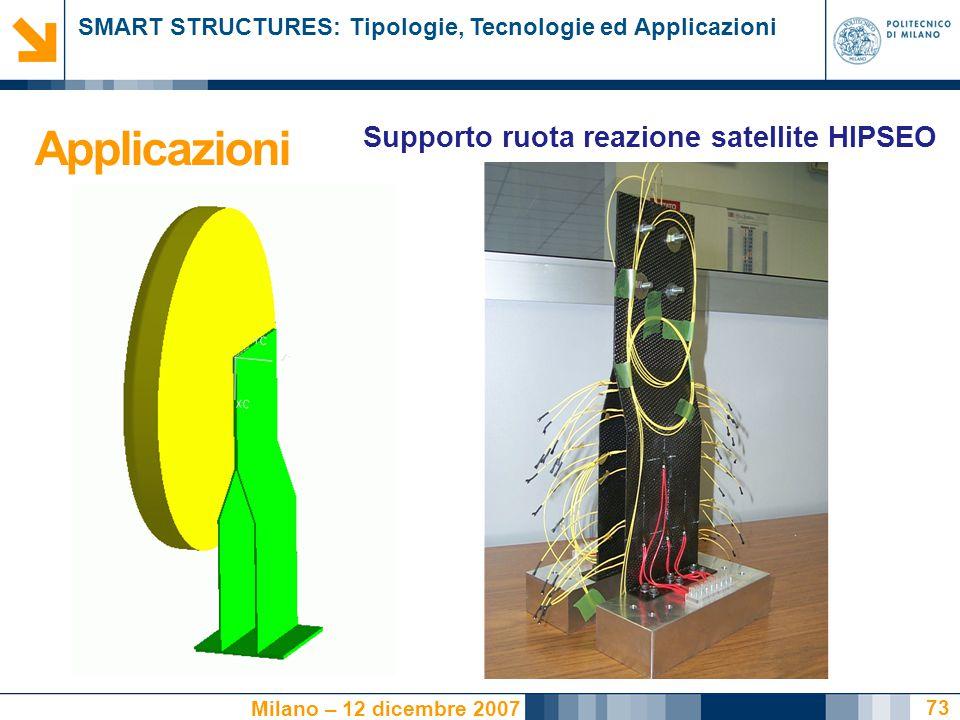 Applicazioni Supporto ruota reazione satellite HIPSEO