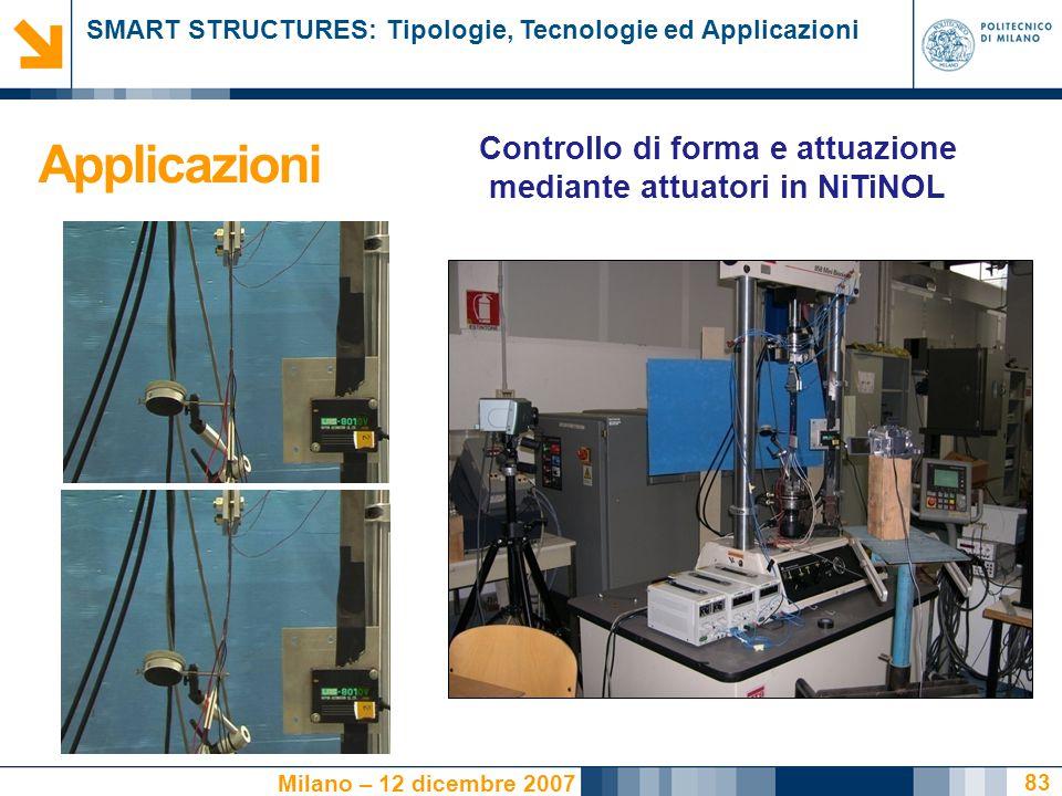 Controllo di forma e attuazione mediante attuatori in NiTiNOL