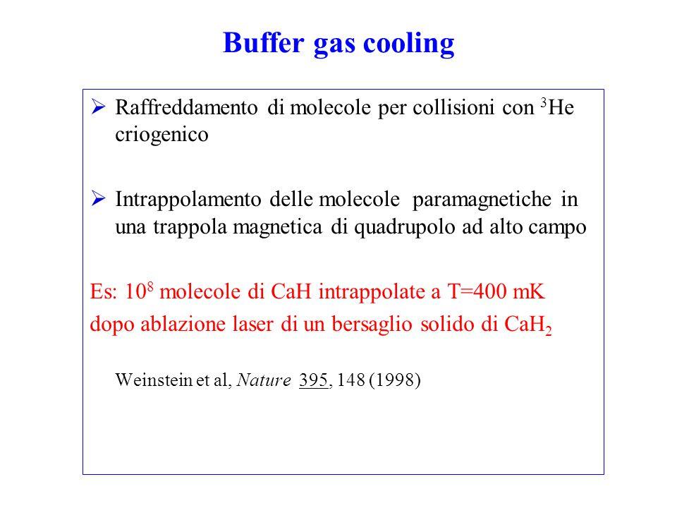 Buffer gas cooling Raffreddamento di molecole per collisioni con 3He criogenico.