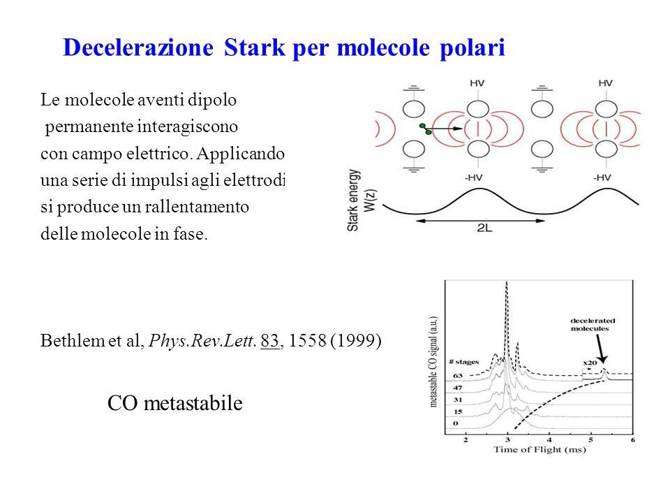 Decelerazione Stark per molecole polari