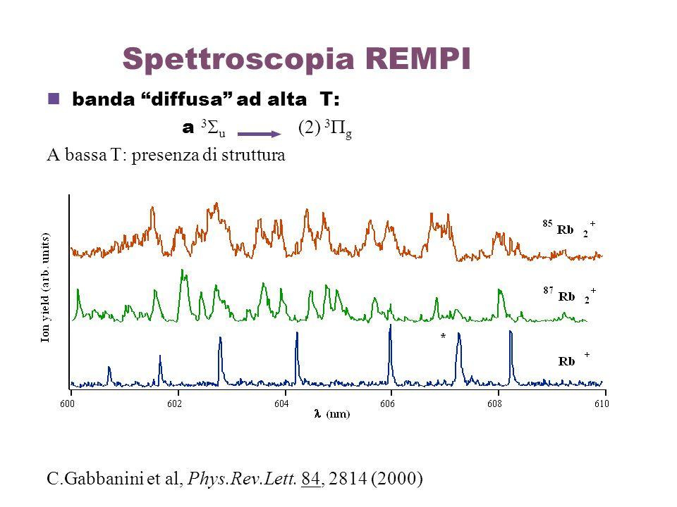 Spettroscopia REMPI banda diffusa ad alta T: a 3Su (2) 3Pg