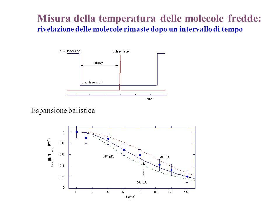 Misura della temperatura delle molecole fredde: rivelazione delle molecole rimaste dopo un intervallo di tempo