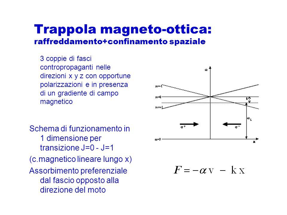 Trappola magneto-ottica: raffreddamento+confinamento spaziale