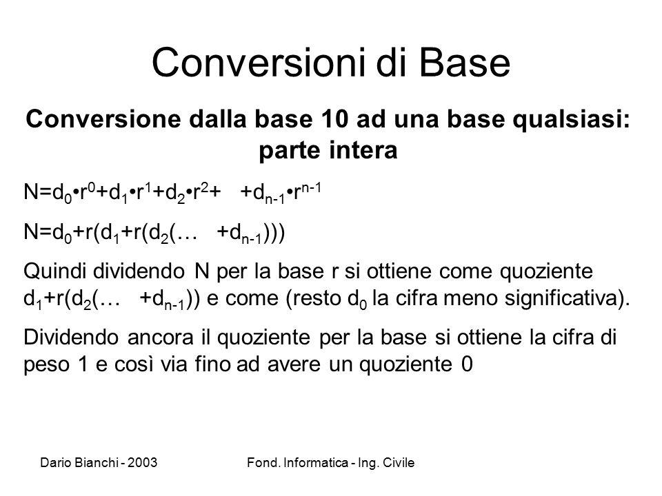 Conversione dalla base 10 ad una base qualsiasi: parte intera