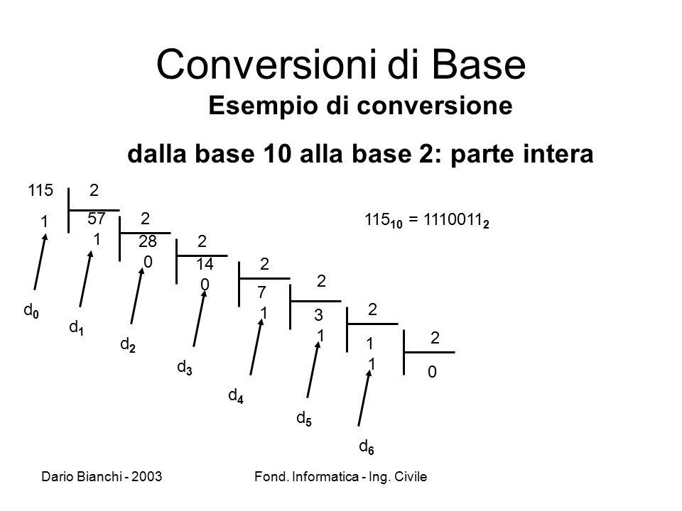 Esempio di conversione dalla base 10 alla base 2: parte intera