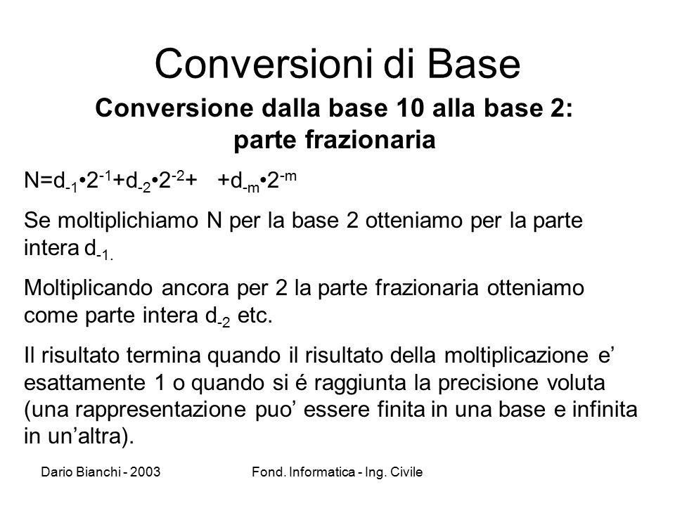 Conversione dalla base 10 alla base 2: