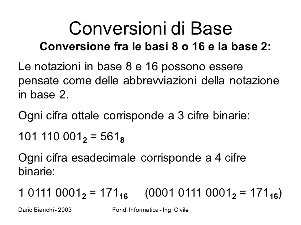 Conversione fra le basi 8 o 16 e la base 2: