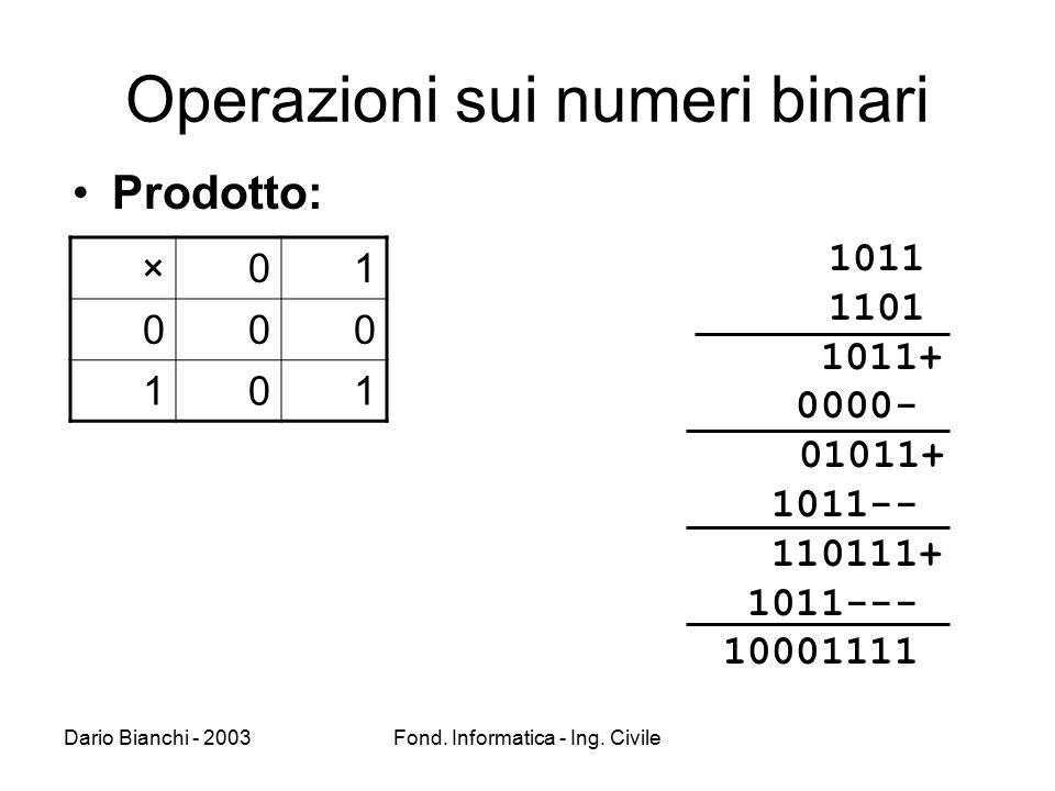 Operazioni sui numeri binari