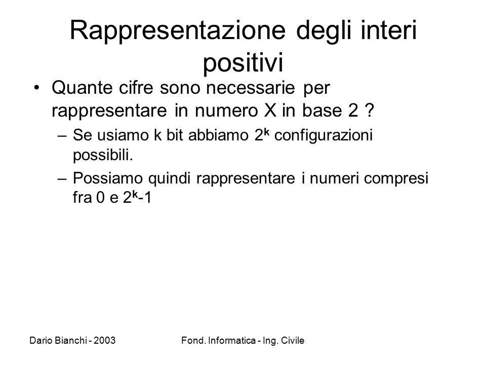 Rappresentazione degli interi positivi