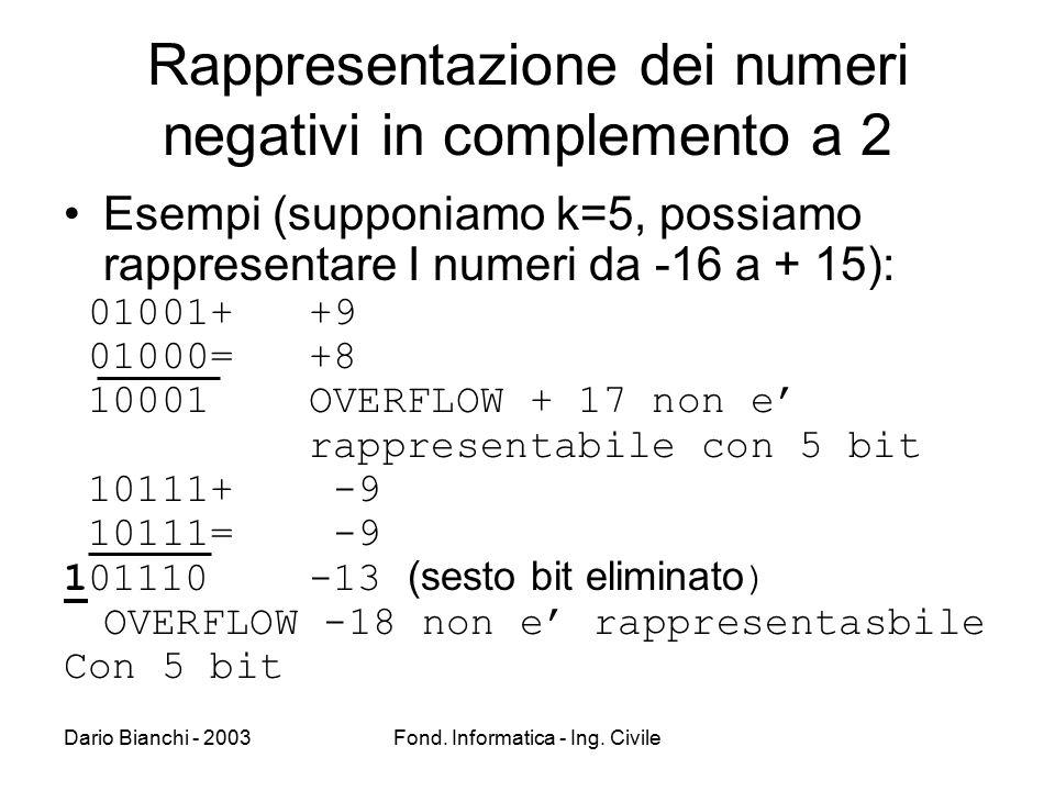 Rappresentazione dei numeri negativi in complemento a 2