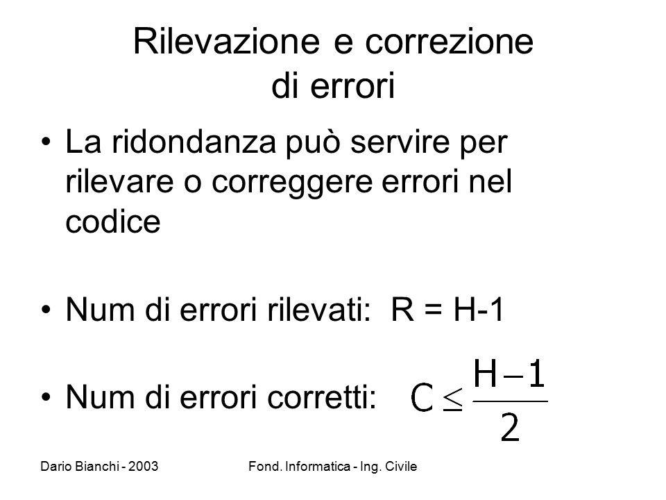 Rilevazione e correzione di errori