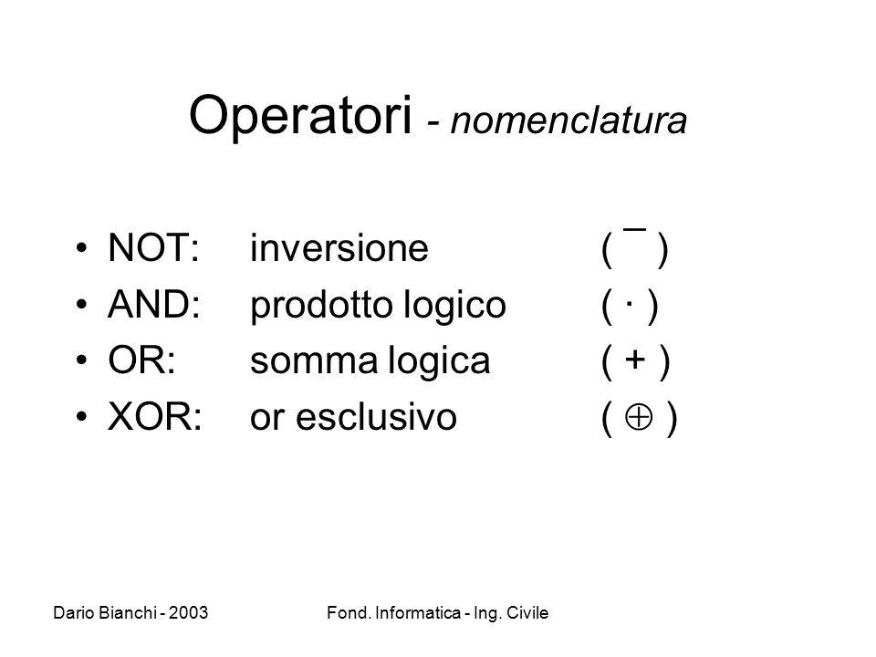 Operatori - nomenclatura