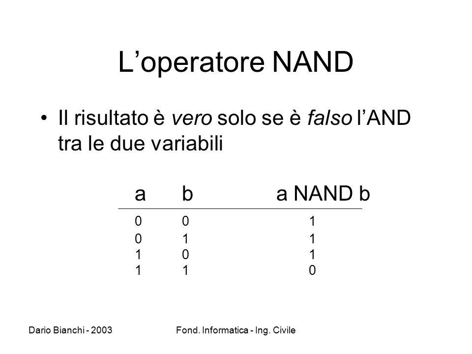 Fond. Informatica - Ing. Civile