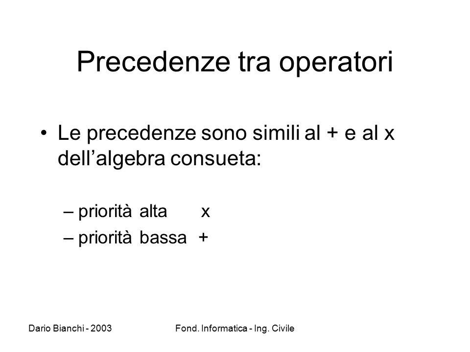 Precedenze tra operatori