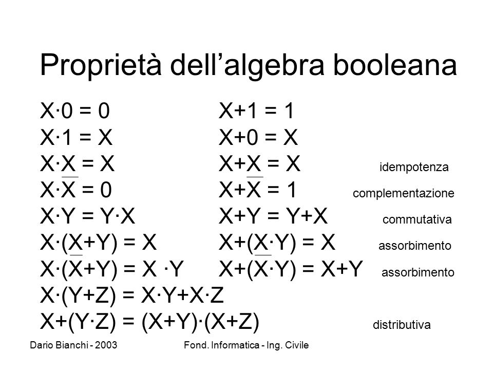 Proprietà dell'algebra booleana