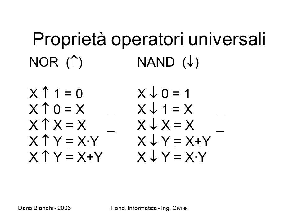 Proprietà operatori universali