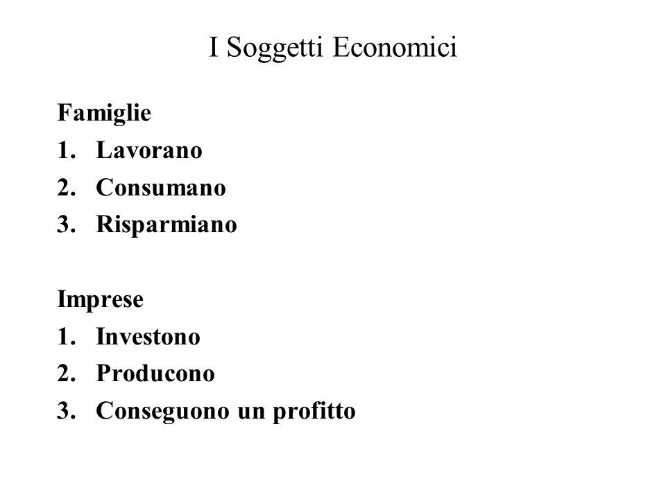 I Soggetti Economici Famiglie Lavorano Consumano Risparmiano Imprese