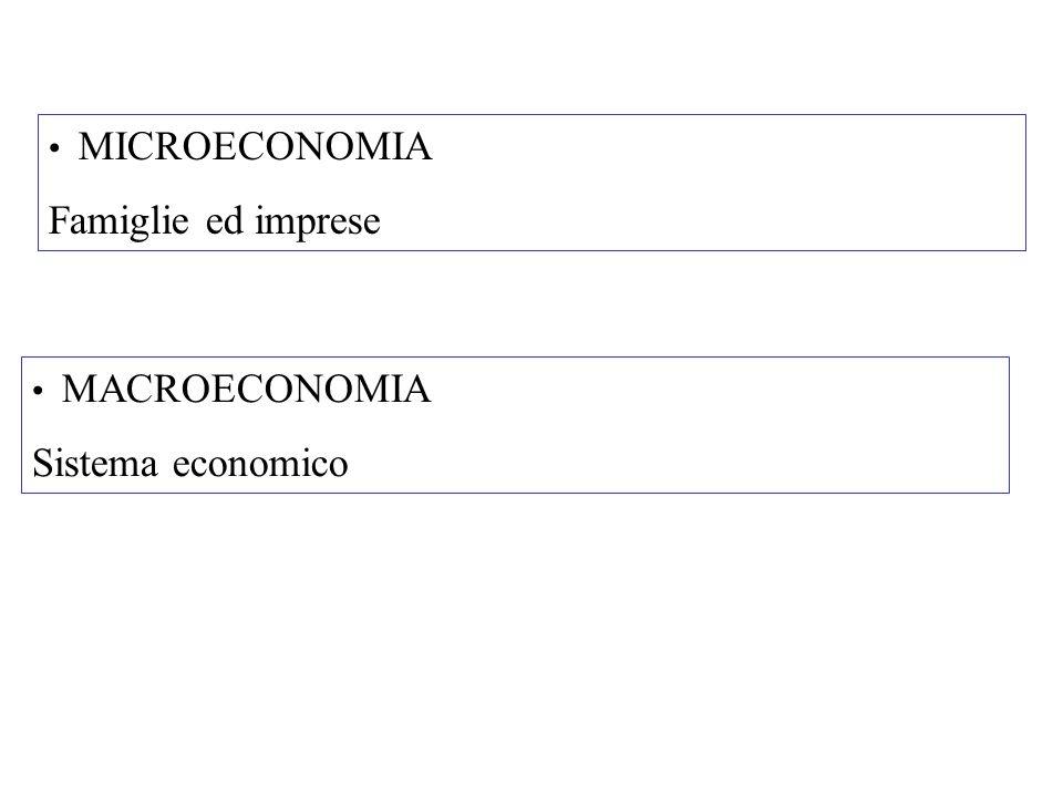 MICROECONOMIA Famiglie ed imprese MACROECONOMIA Sistema economico