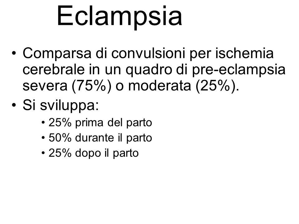 Eclampsia Comparsa di convulsioni per ischemia cerebrale in un quadro di pre-eclampsia severa (75%) o moderata (25%).