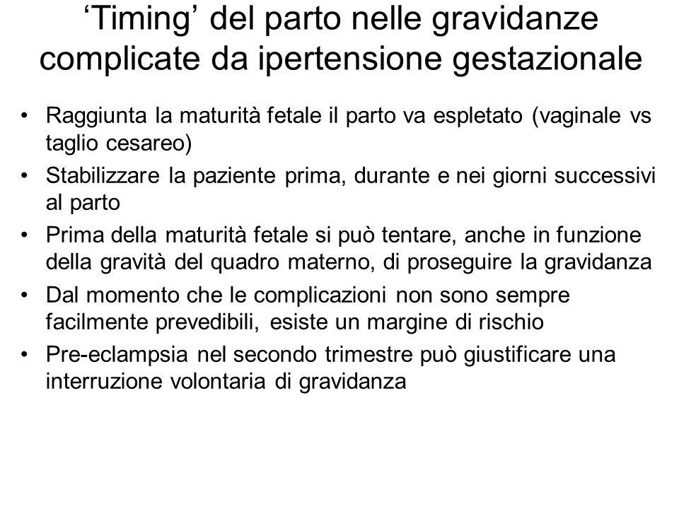 'Timing' del parto nelle gravidanze complicate da ipertensione gestazionale