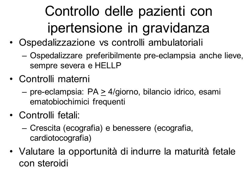 Controllo delle pazienti con ipertensione in gravidanza