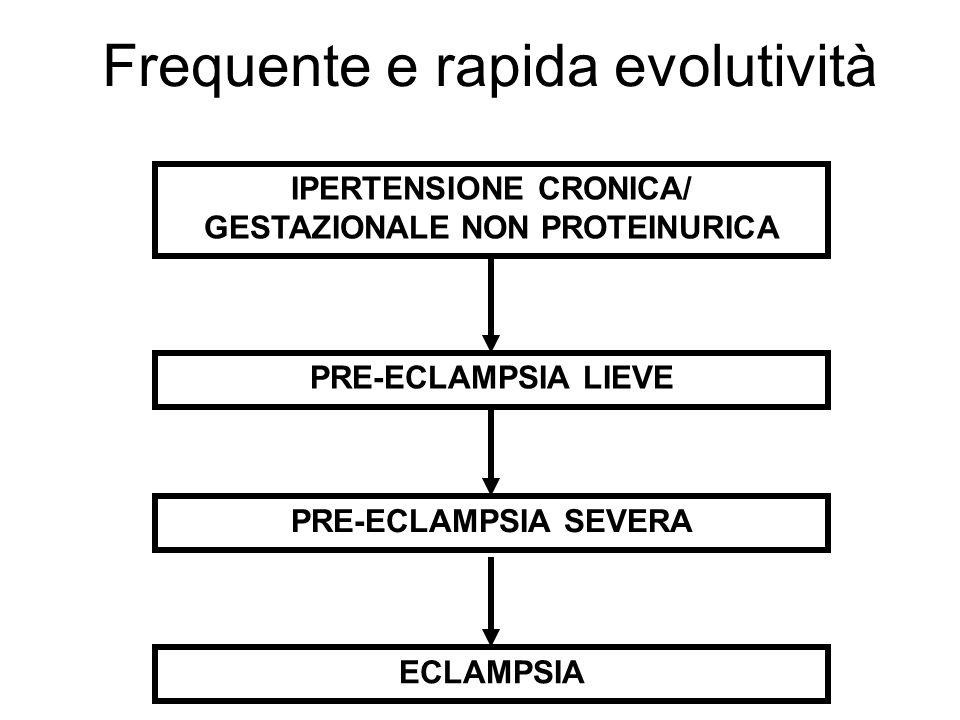 Frequente e rapida evolutività