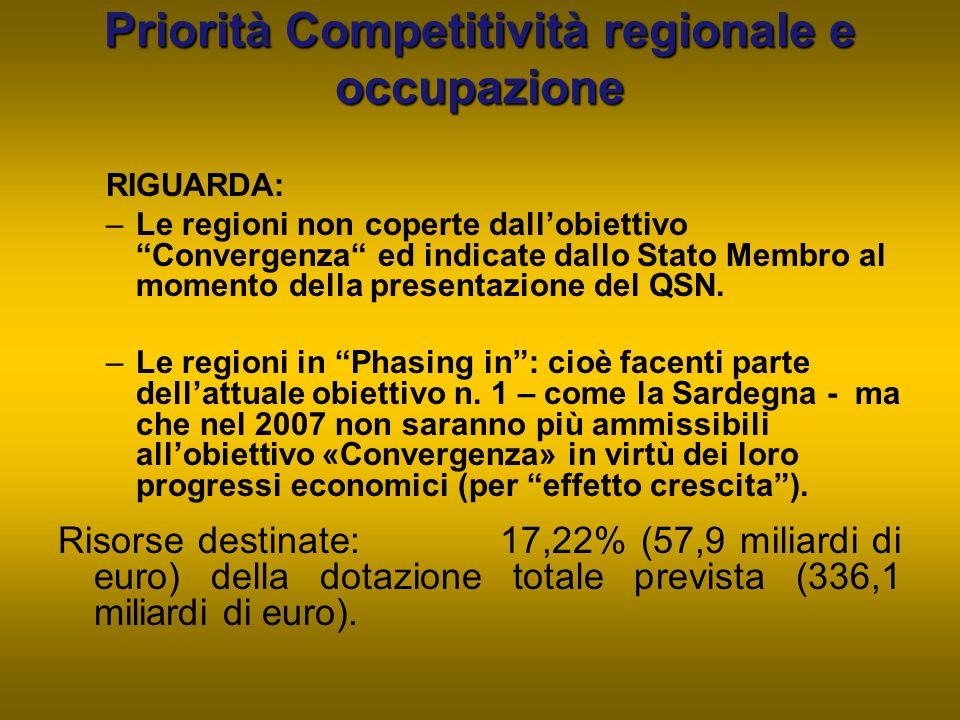 Priorità Competitività regionale e occupazione