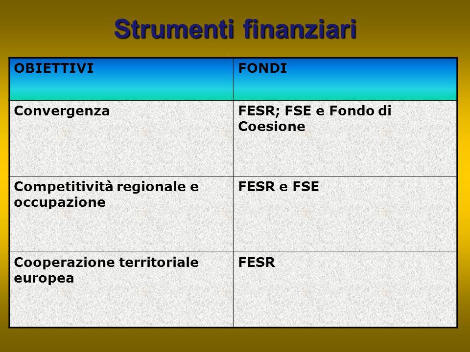 Strumenti finanziari OBIETTIVI FONDI Convergenza