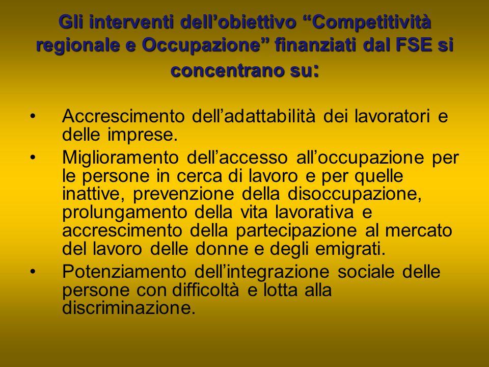 Gli interventi dell'obiettivo Competitività regionale e Occupazione finanziati dal FSE si concentrano su: