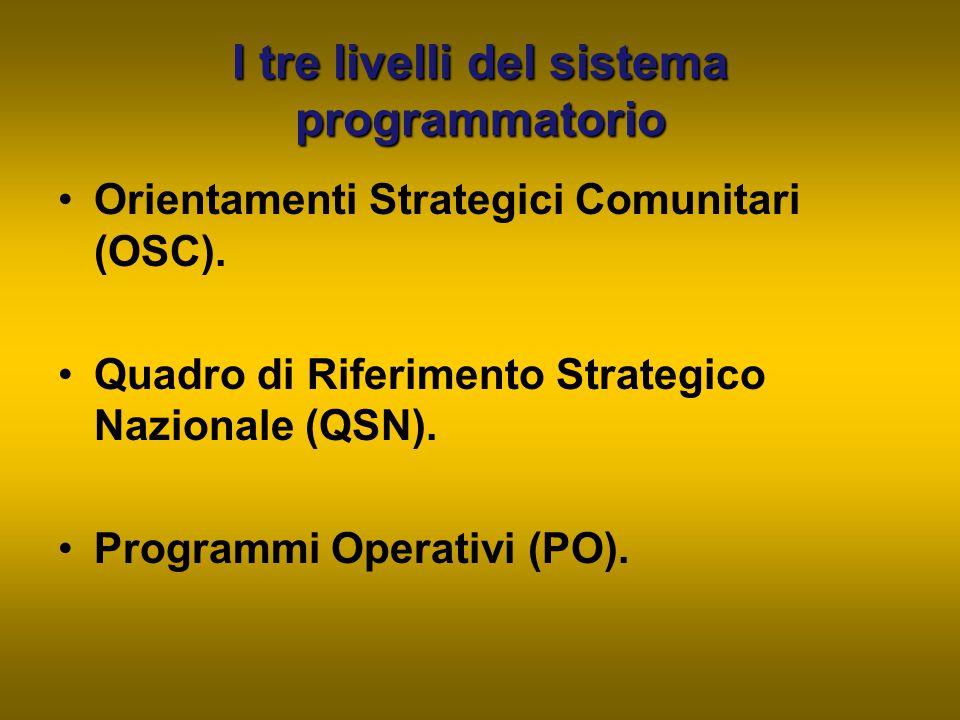I tre livelli del sistema programmatorio