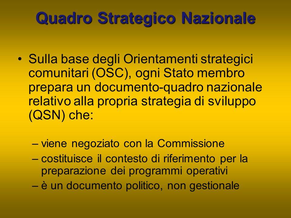 Quadro Strategico Nazionale