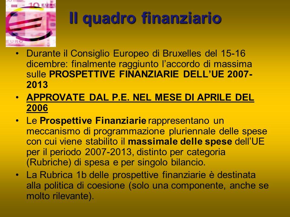 Il quadro finanziario