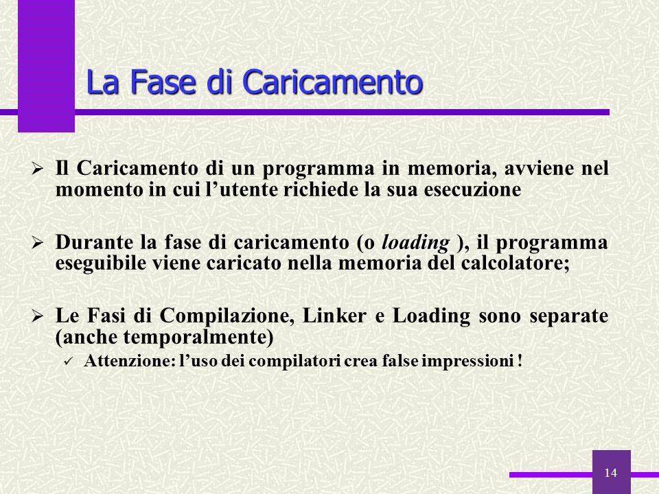 La Fase di Caricamento Il Caricamento di un programma in memoria, avviene nel momento in cui l'utente richiede la sua esecuzione.