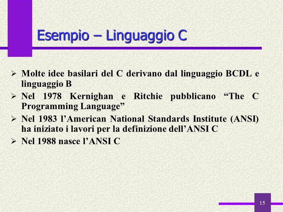 Esempio – Linguaggio C Molte idee basilari del C derivano dal linguaggio BCDL e linguaggio B.