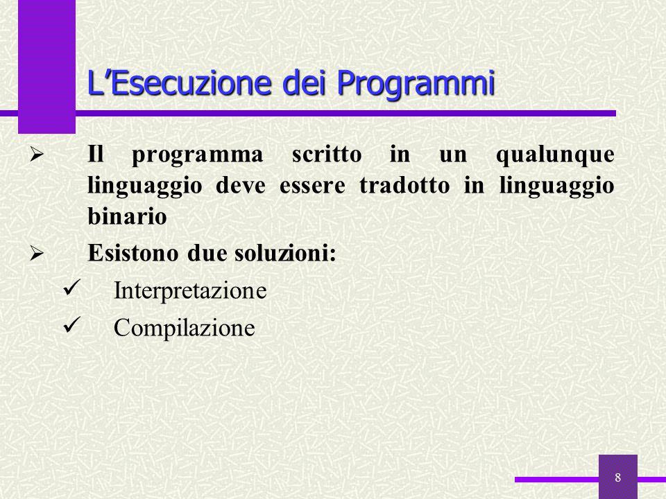 L'Esecuzione dei Programmi