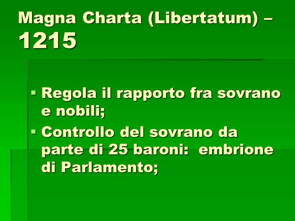 Magna Charta (Libertatum) – 1215