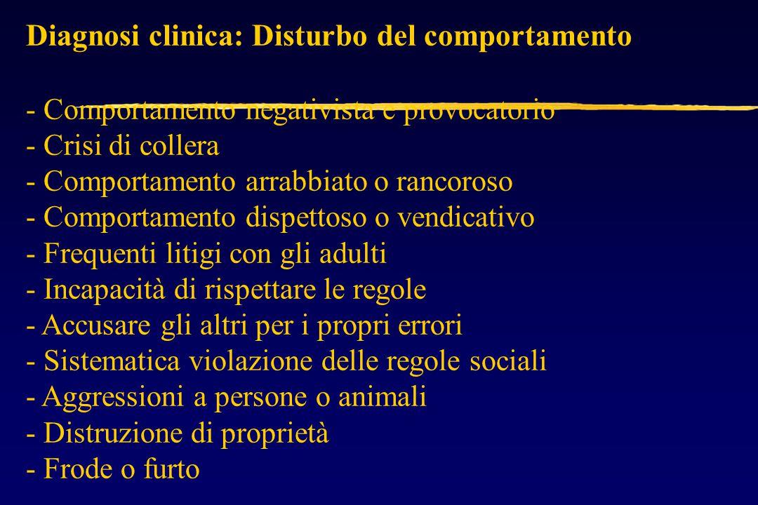 Diagnosi clinica: Disturbo del comportamento