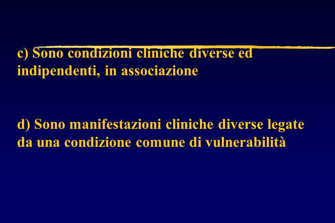 c) Sono condizioni cliniche diverse ed indipendenti, in associazione