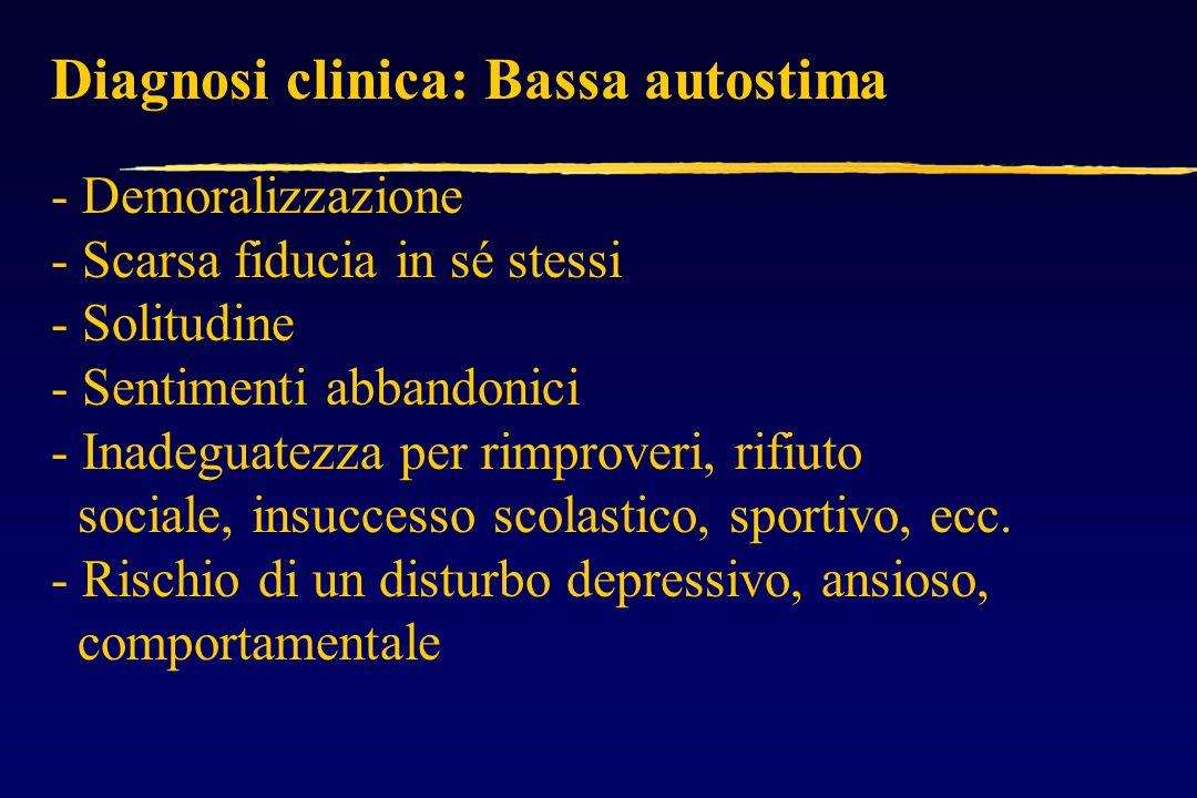 Diagnosi clinica: Bassa autostima