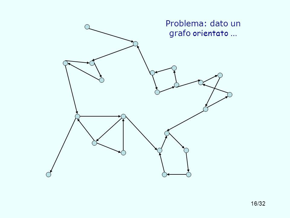 Problema: dato un grafo orientato …