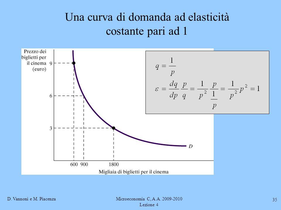 Una curva di domanda ad elasticità costante pari ad 1