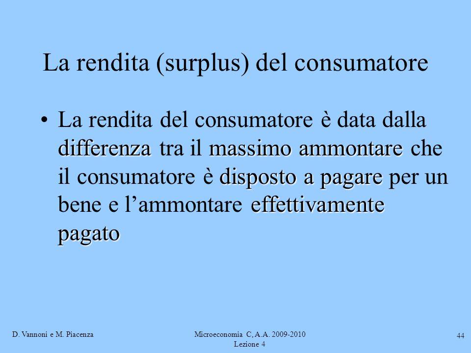 La rendita (surplus) del consumatore