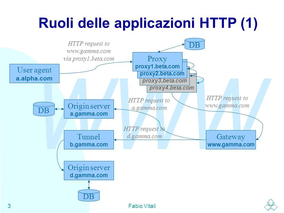 Ruoli delle applicazioni HTTP (1)