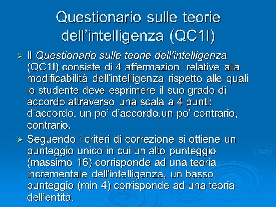 Questionario sulle teorie dell'intelligenza (QC1I)