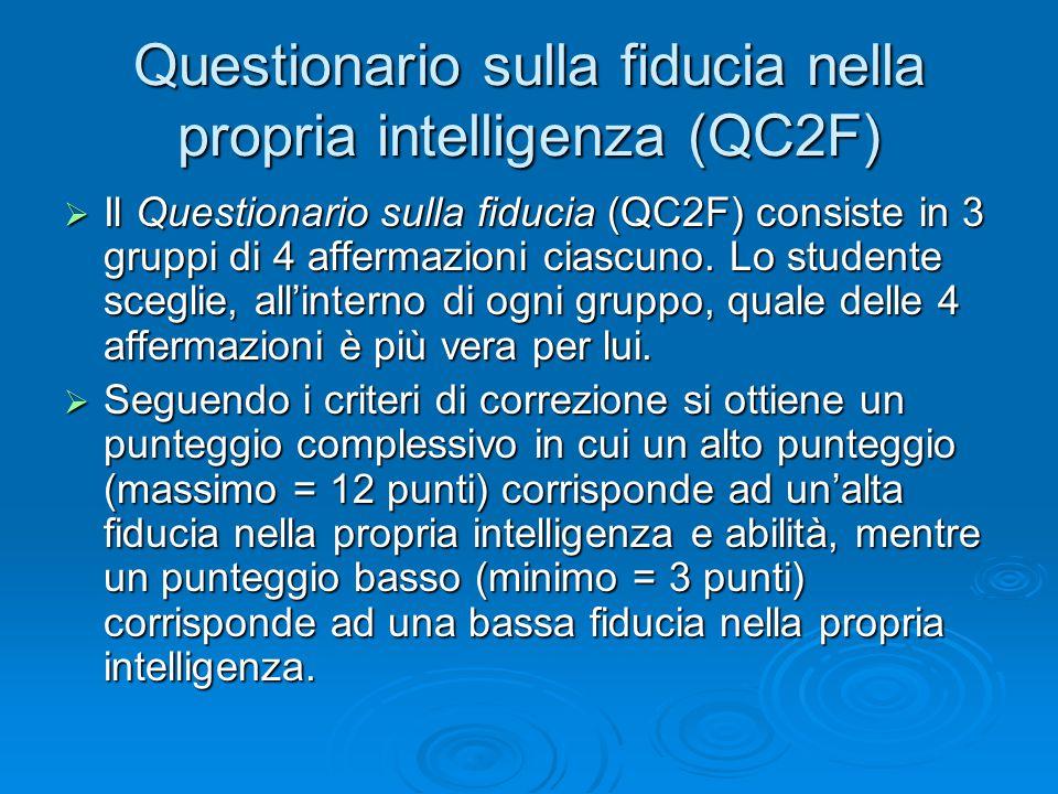 Questionario sulla fiducia nella propria intelligenza (QC2F)