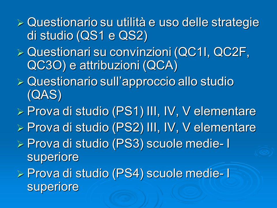 Questionario su utilità e uso delle strategie di studio (QS1 e QS2)