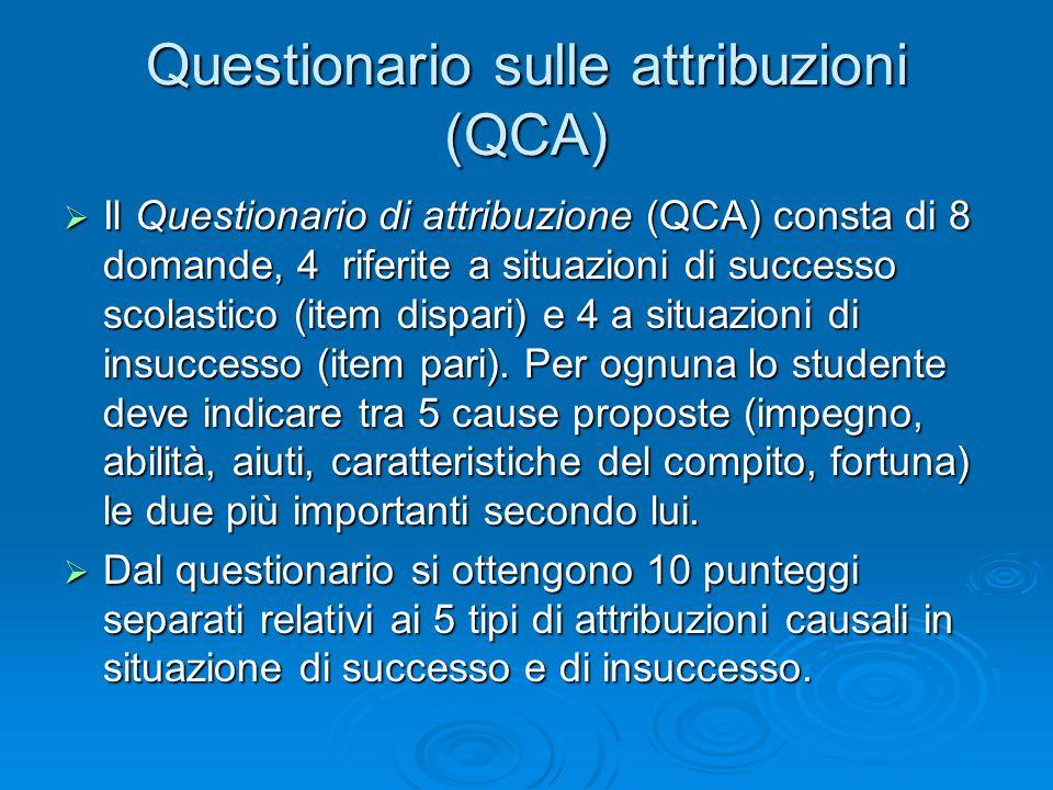 Questionario sulle attribuzioni (QCA)