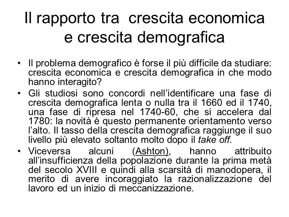 Il rapporto tra crescita economica e crescita demografica